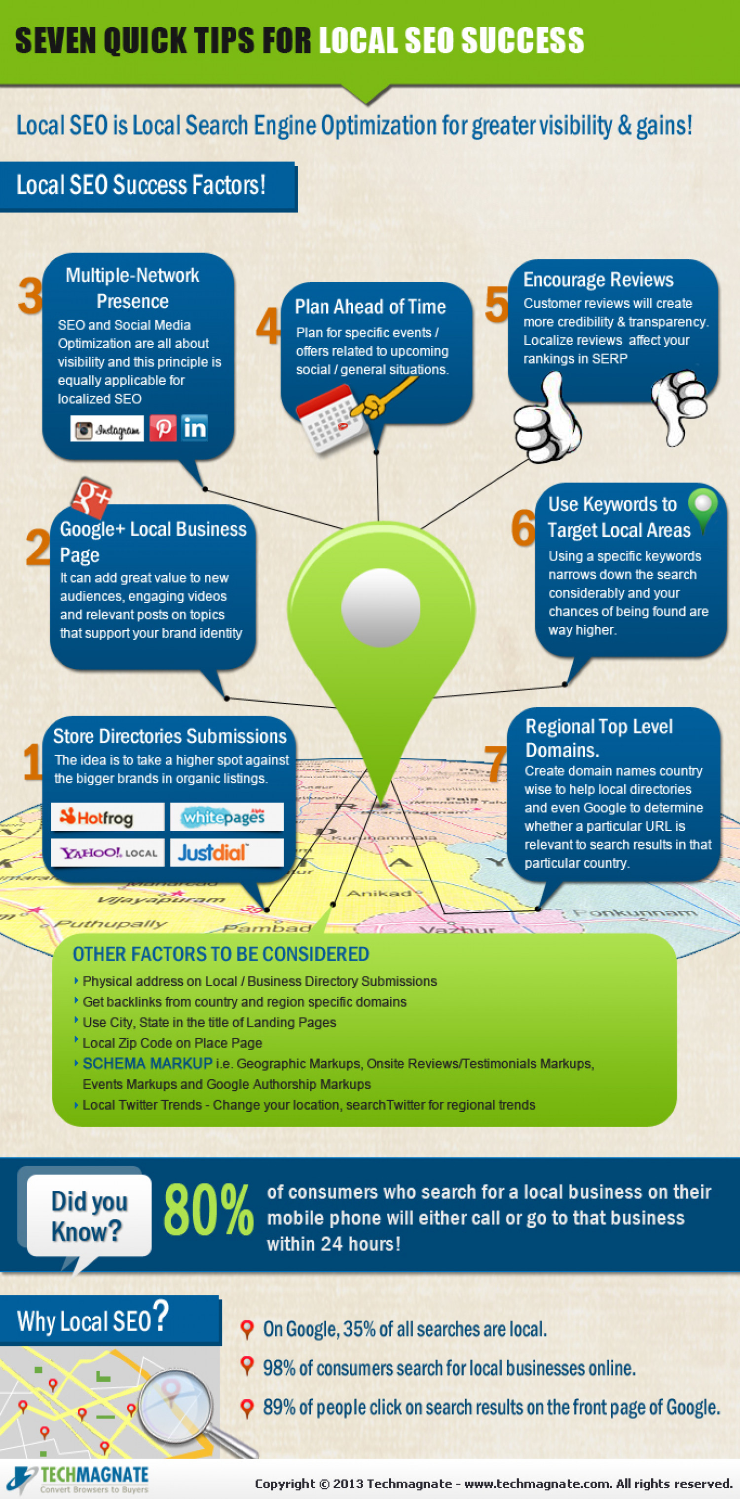 Local SEO – Seven Quick Tips for Success Infographic