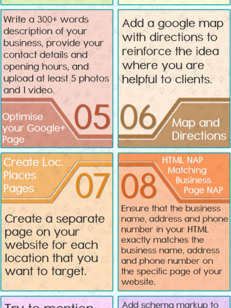 Local SEO for businesses Infographic