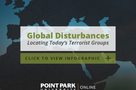 Locating Today's Major Terrorist Groups [Interactive Infographic] Infographic