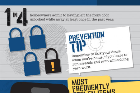 Lock the Door on Theft - Home Security Tips Infographic
