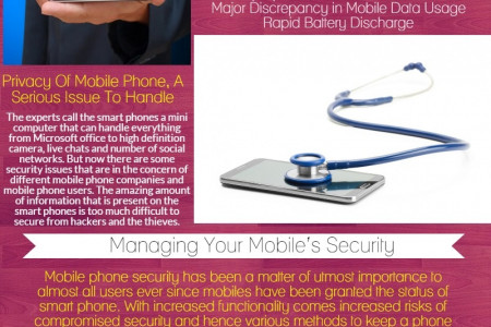 lockmycell |The Cellphone Lock that will protect all your apps Infographic