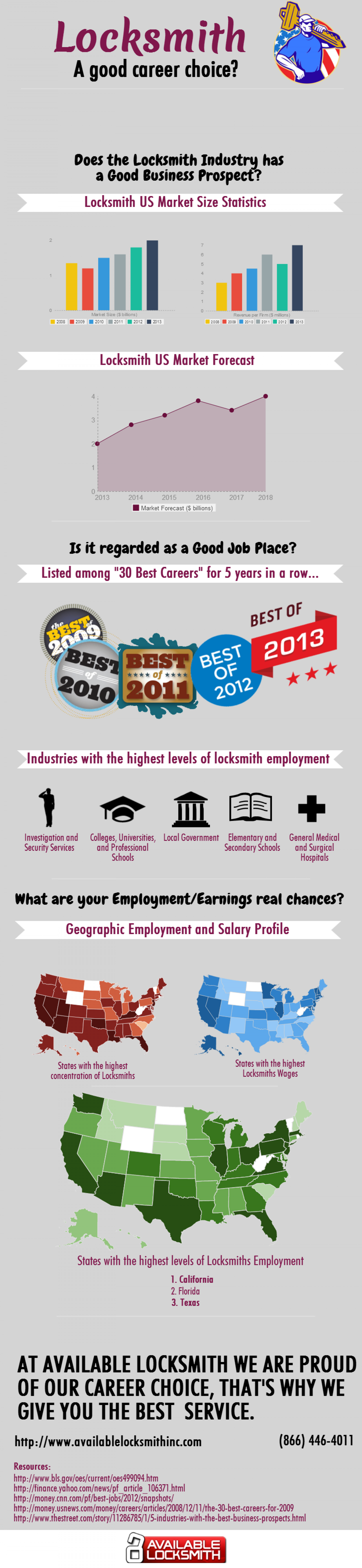 Locksmith A Good Career Choice? Infographic