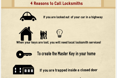 Hollywood locksmith Infographic