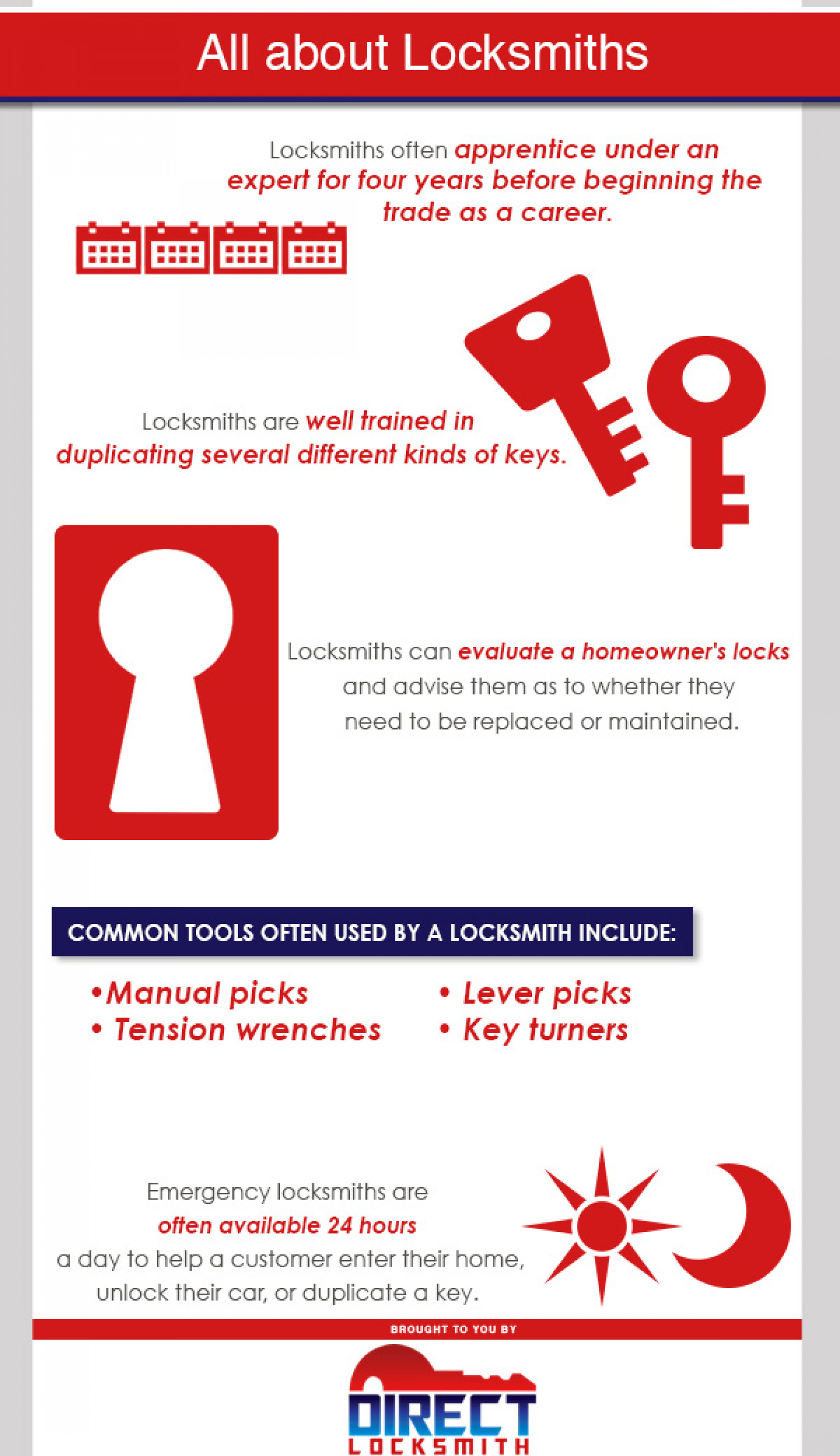 All About Locksmiths Infographic