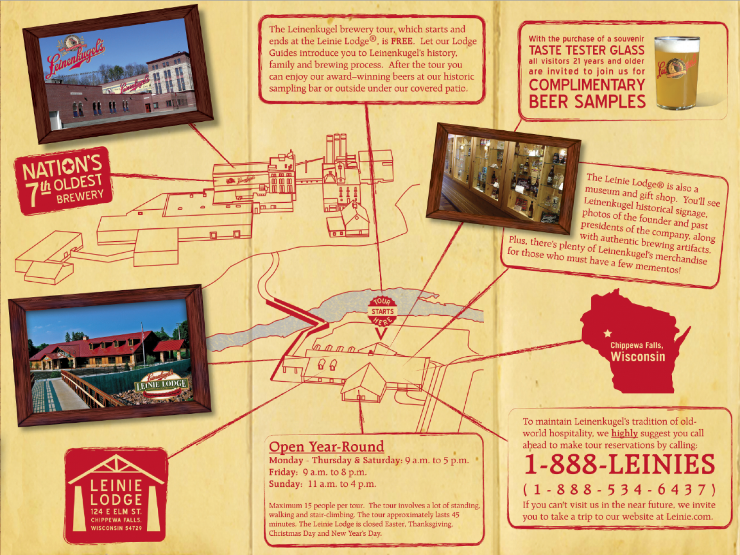 Lodge and Brewery Map Infographic