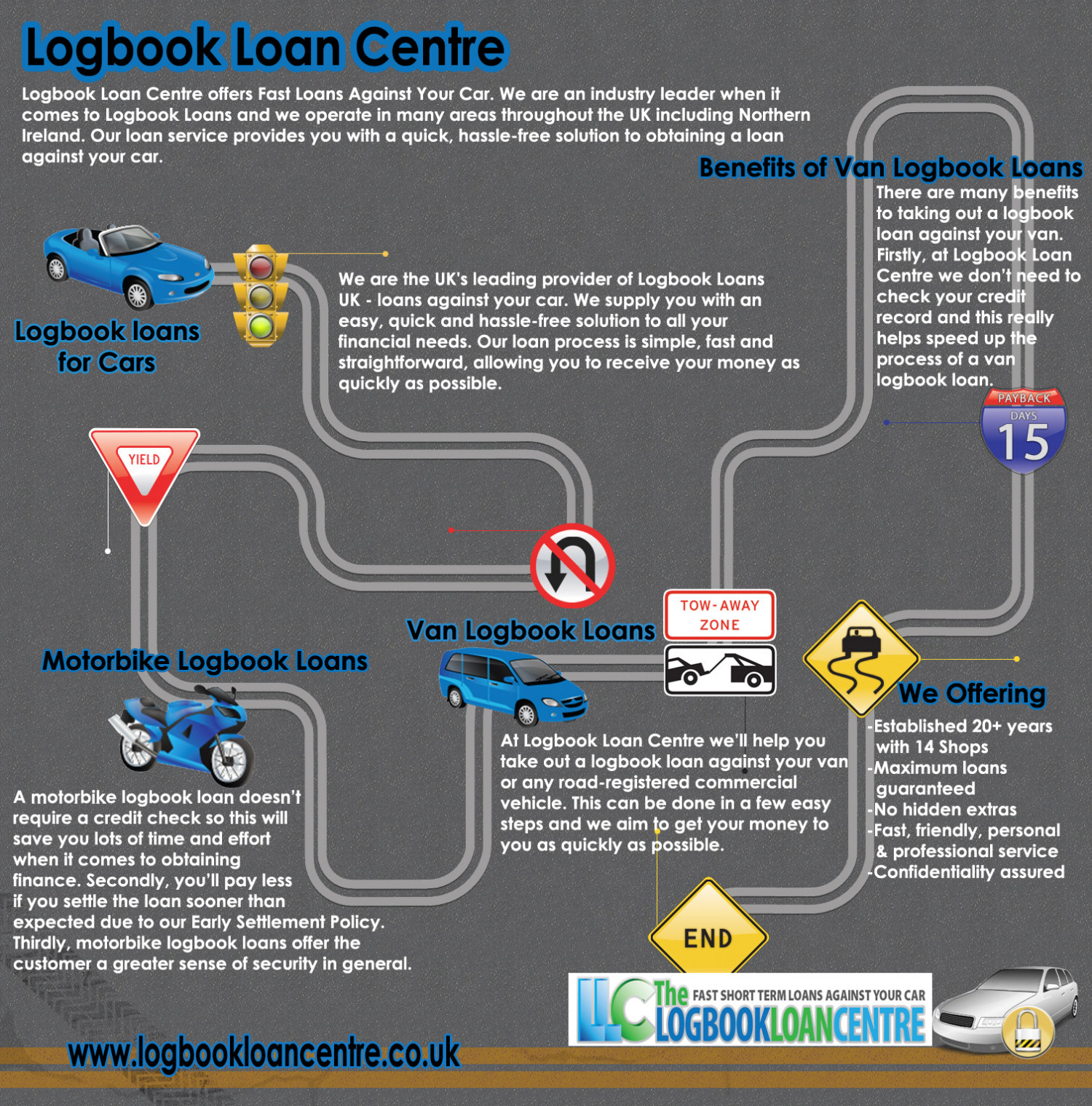 Logbookloancentre Infographic