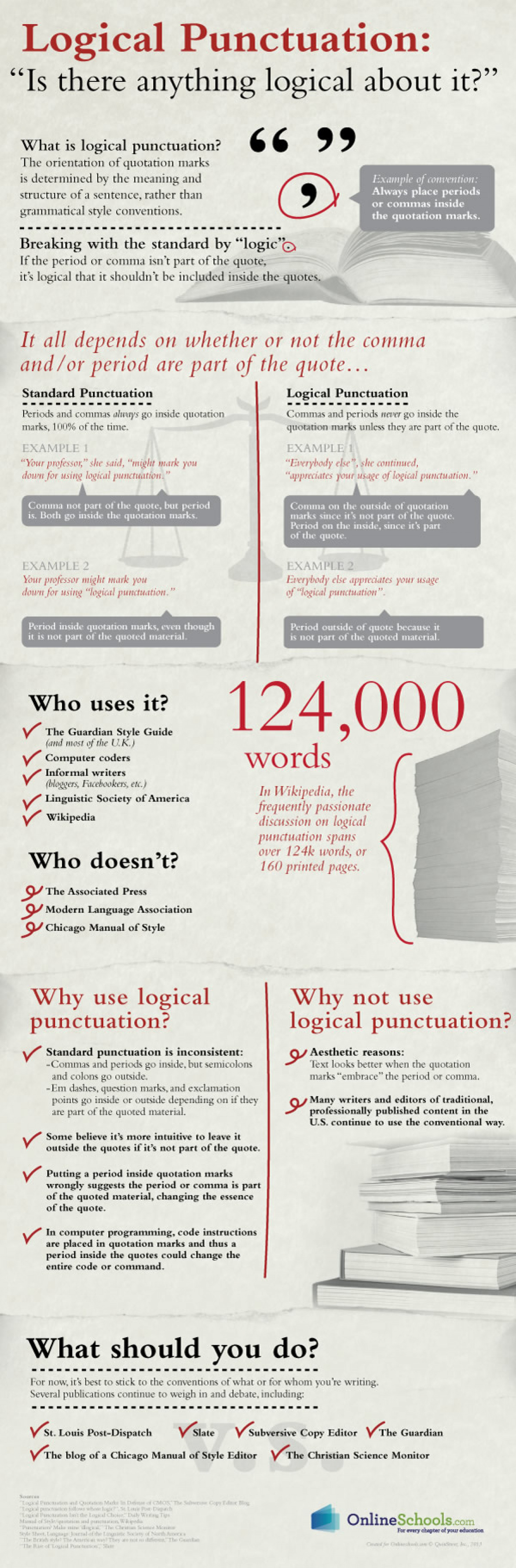 "Logical Punctuation: ""Is there anything 'logical' about it?"" Infographic"