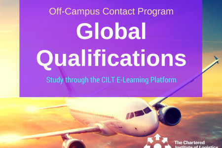 Logistics and Supply Chain Management Courses - CILT International Infographic