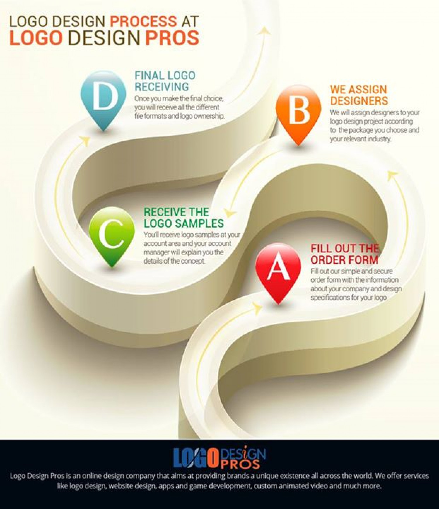 Best infographic design company
