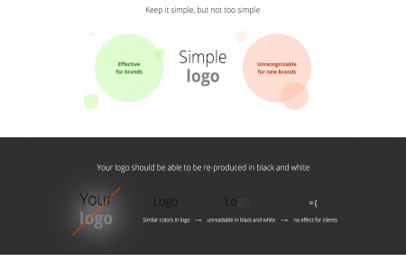 Logo Design: Six Rules for a Great Looking Logo Infographic