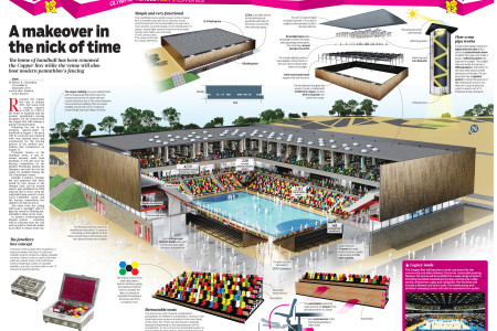 LONDON 2012 OLYMPIC VENUES PART 5 - Copper Box Infographic
