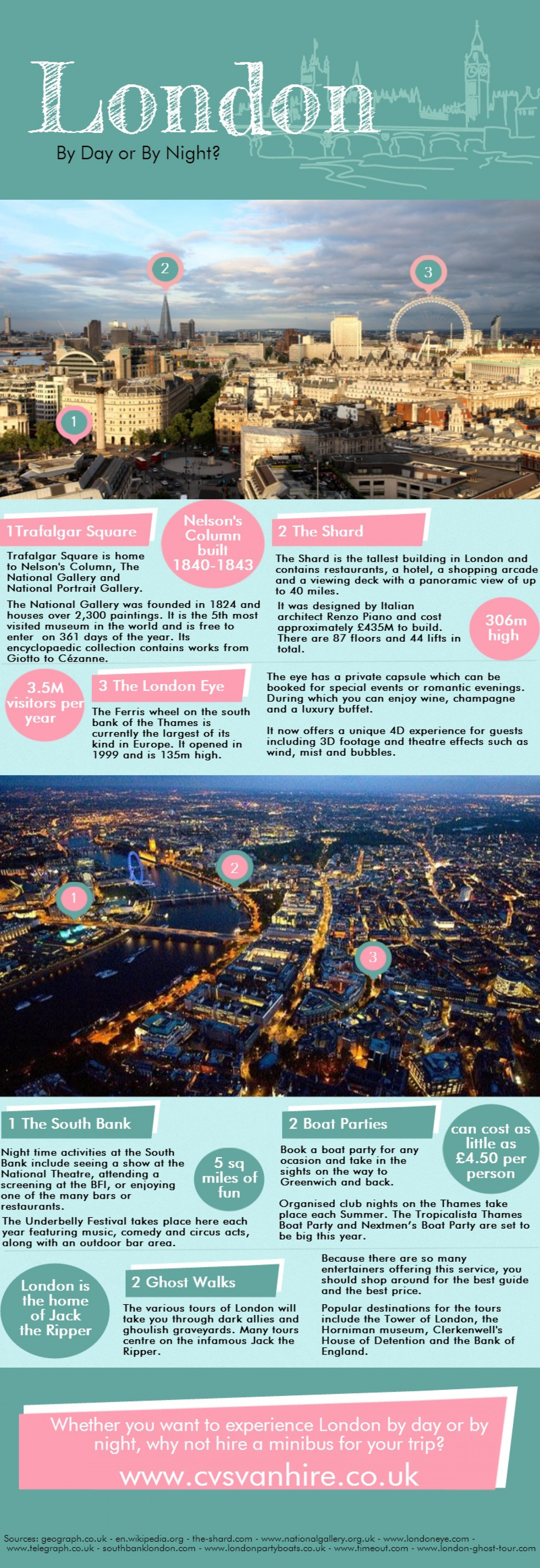 London: By Day or By Night? Infographic