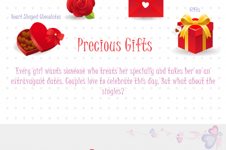London Escorts on Valentine's Day Infographic