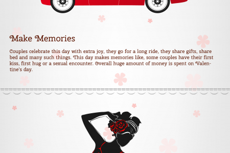 London gears up for Valentine's Day Infographic