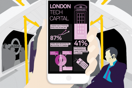 London Tech Capital Infographic