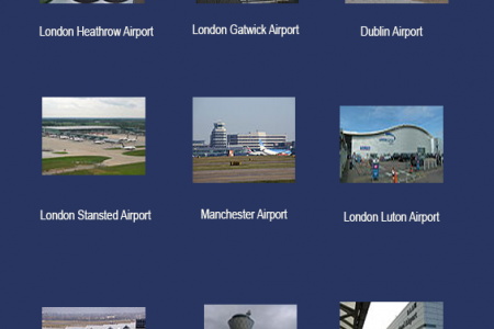 London's Busiest Airports By Kvcars Infographic