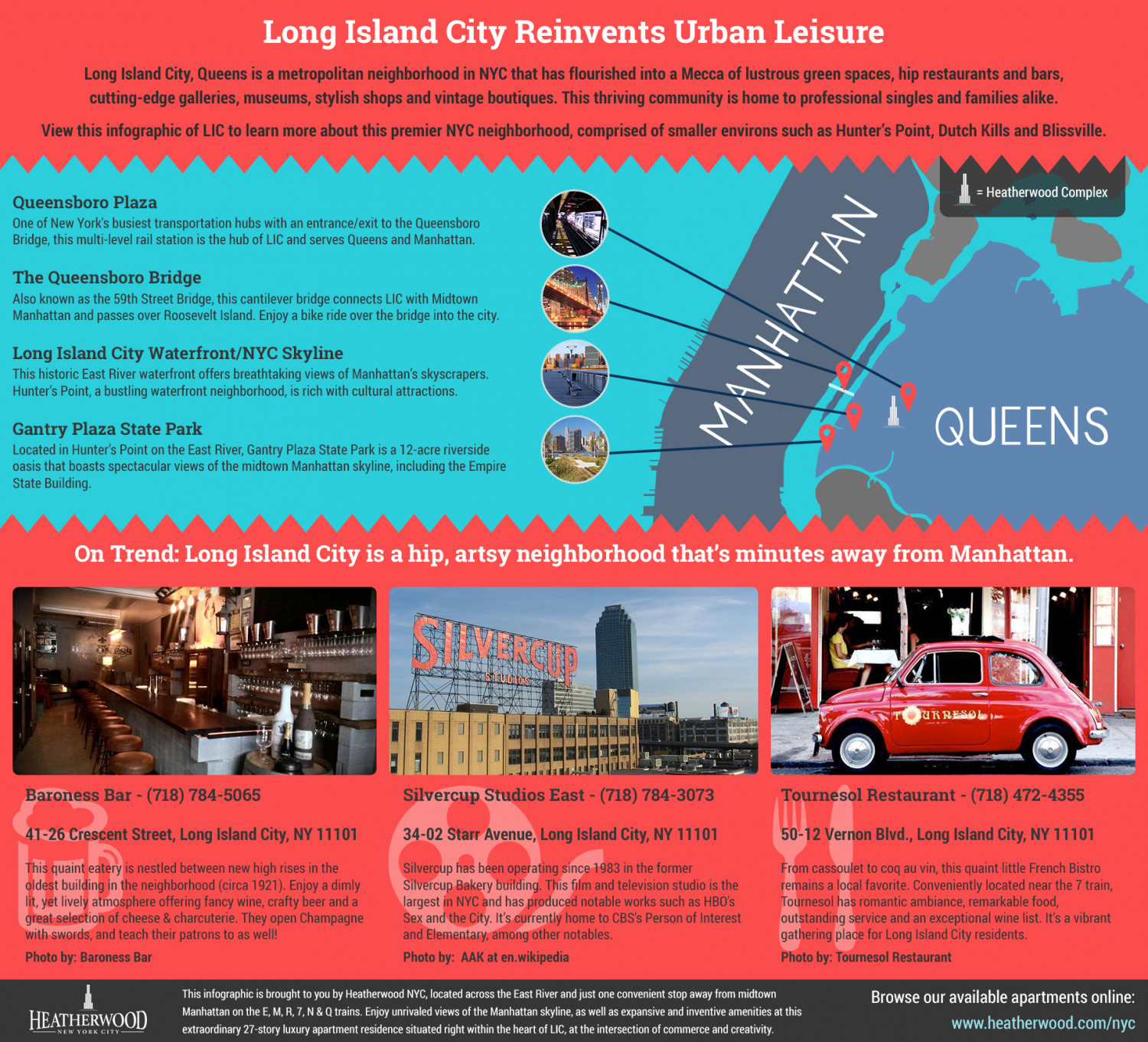 Long Island City Reinvents Urban Leisure Infographic