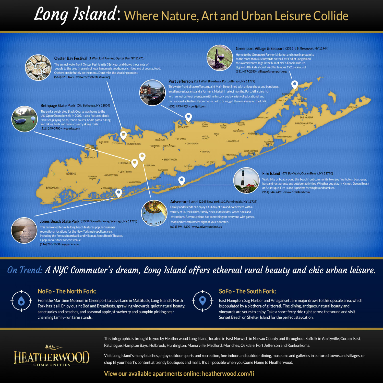 Long Island: Where Nature, Art and Urban Leisure Collide Infographic