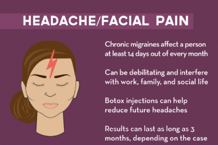 Look and Feel Better With Botox Infographic