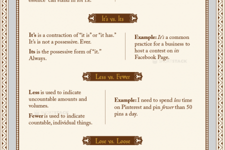 Look Smart: Don't Make These Dumb Writing Mistakes Infographic