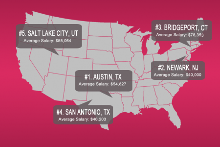 Looking for a design job? Do not miss out these states! Infographic