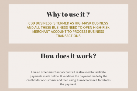 Looking for the best CBD merchant account Infographic