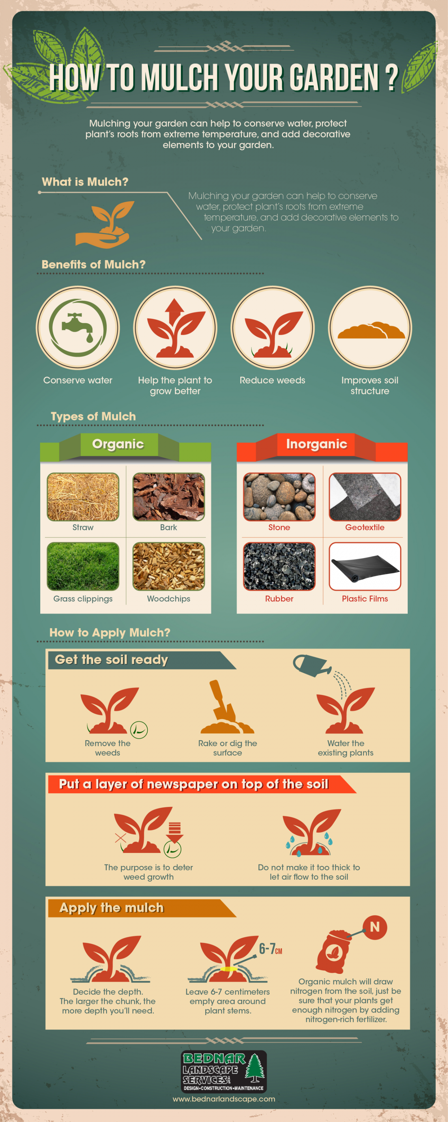 Looking To Mulch Your Garden Infographic