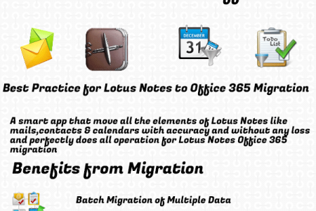 Lotus Notes to Office 365 Migration Infographic