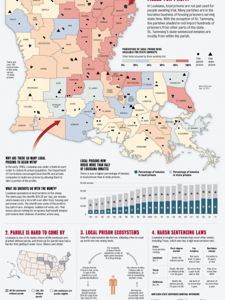 Louisiana is the world's prison capital Infographic