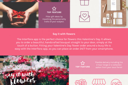 Love Apptually – 7 apps to plan your perfect Valentine's Day Infographic