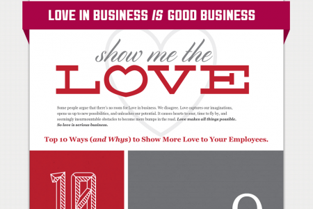 Love in Business is Good Business Infographic