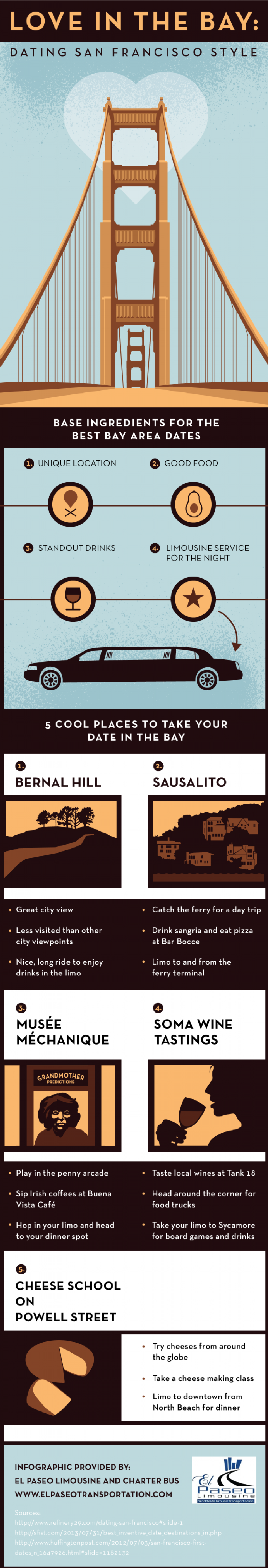 Love in the Bay: Dating San Francisco Style Infographic