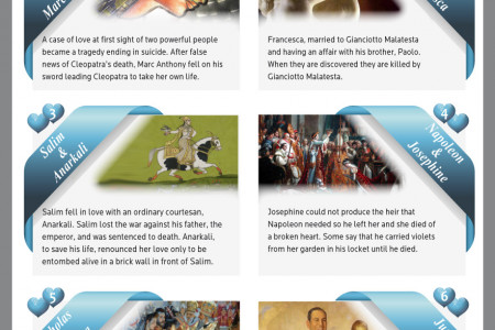 Love Stories that Ended in Death Infographic