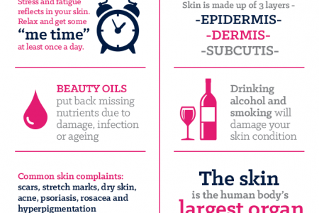 Love Your Skin Infographic