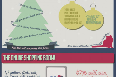 Low Cost Christmas Infographic