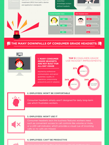 Low Cost Headsets Matter  Infographic