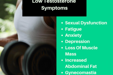 Low Testosterone and Estrogen Dominance Symptoms Infographic