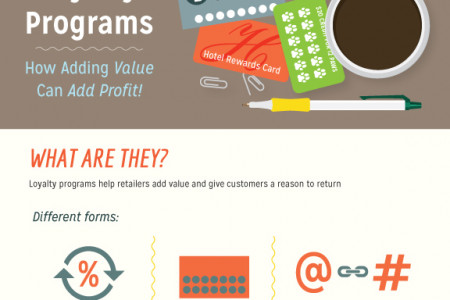 Loyalty Programs Infographic