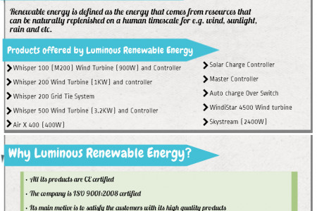 Luminousrenewable.com:  Reputed Company offering renewable energy solutions Infographic