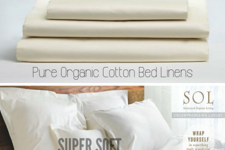 Luxury organic cotton bed sheets Infographic