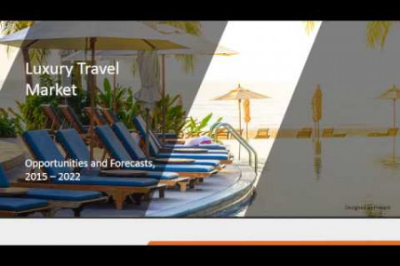 Luxury Travel Market Trends & Forecasts up to 2022 Infographic