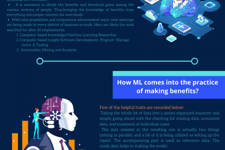 Machine Learning Vs AI: Important Differences Between Them Infographic