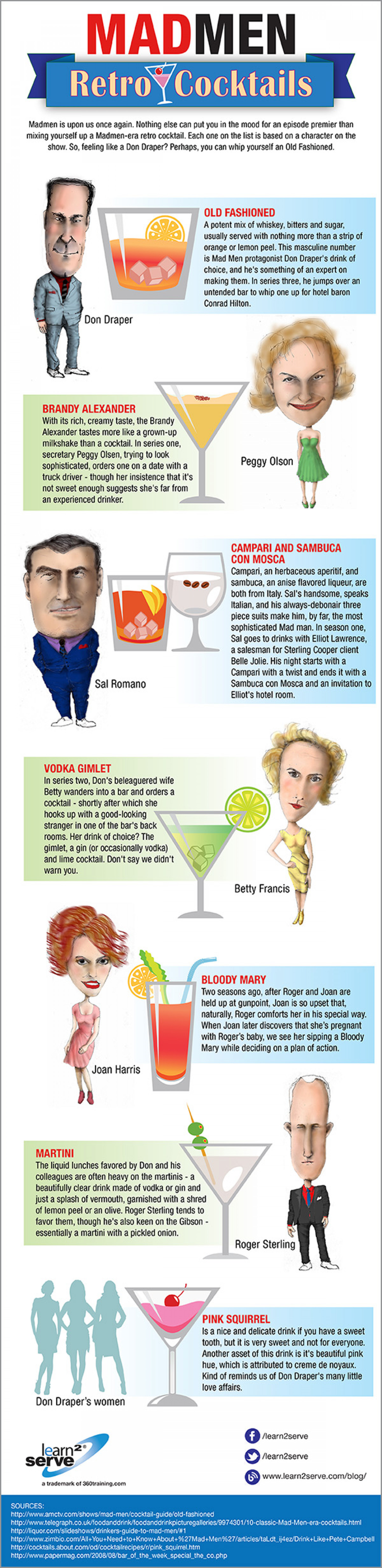 Mad Men Retro Cocktails Infographic