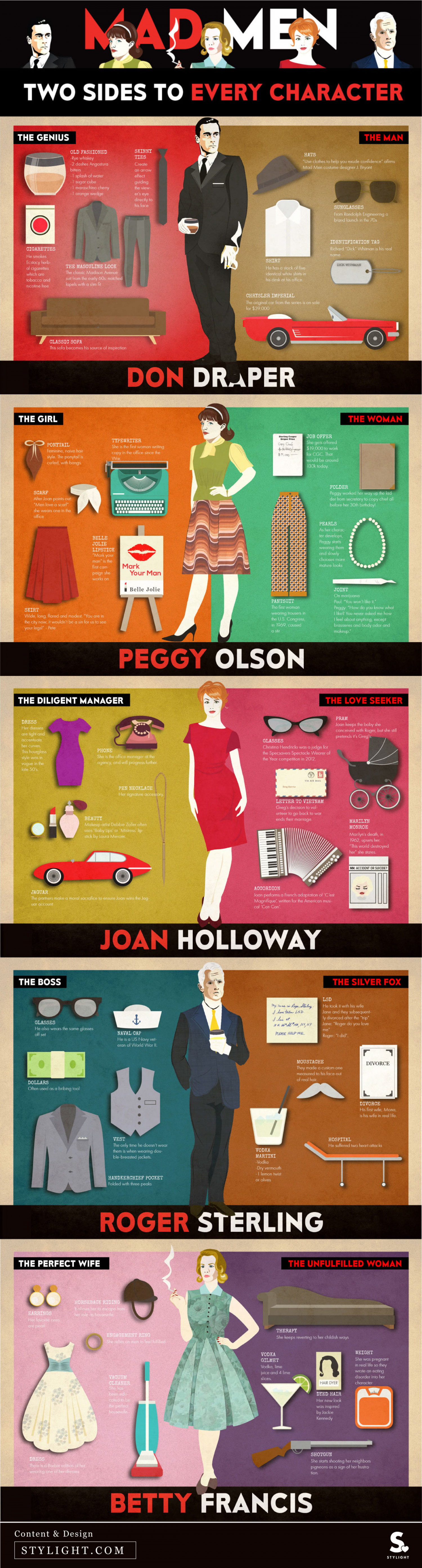 Mad Men: Two Sides To Every Character Infographic