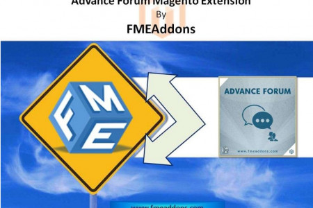 Magento Forum Extension by FMEAddons Infographic