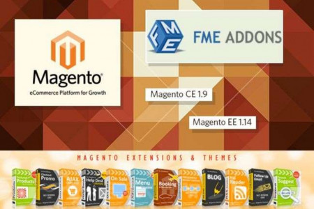 Magento Shipping Extension  Infographic