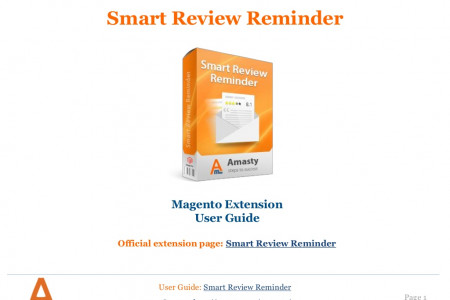 Magento Smart Review Reminder by Amasty Infographic