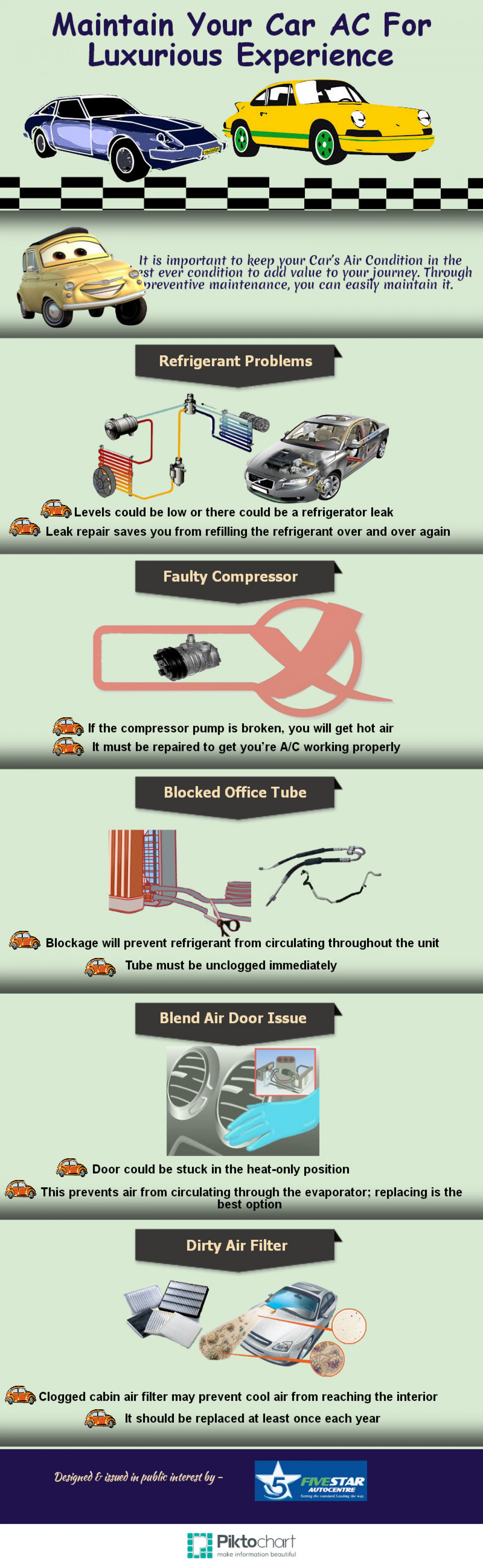 Maintain Your Car Ac For Luxurious Experience Infographic