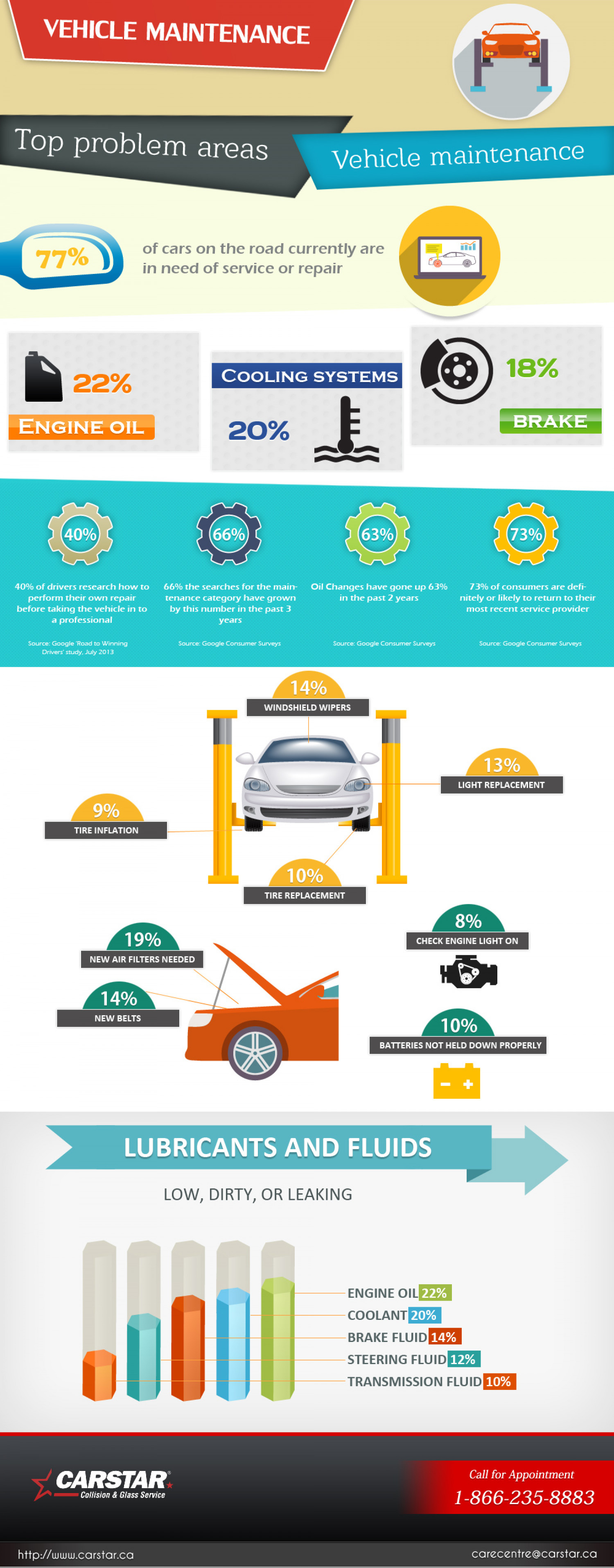 Maintain Your Vehicle Infographic