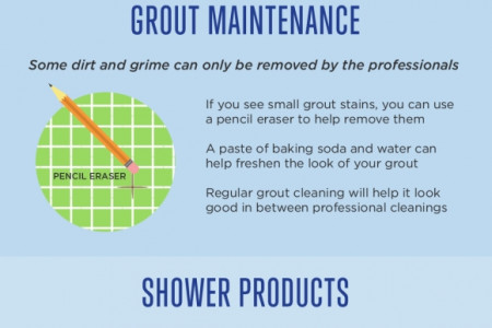 Maintaining Tile and Grout Between Professional Cleanings  Infographic